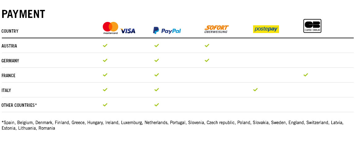 Payment / Delivery | Dynafit International