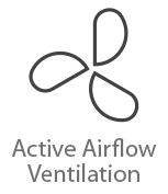 Aktive Ventilation